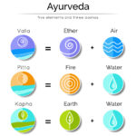 Balancing your dosha: Vata